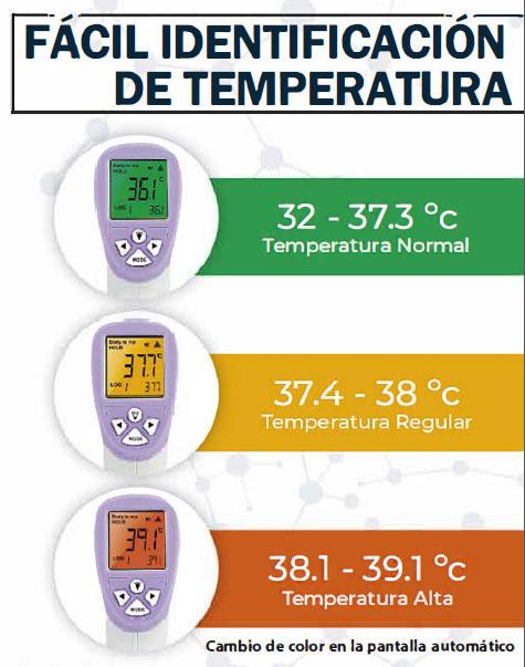 termometro-digital-sin-contacto-covid19-coronavirus-especificaciones2